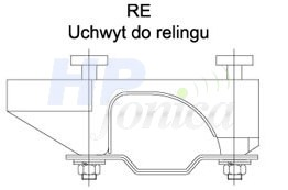 Uchwyt relingowy RE-1